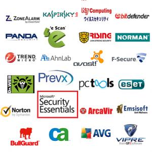 Antivirus List